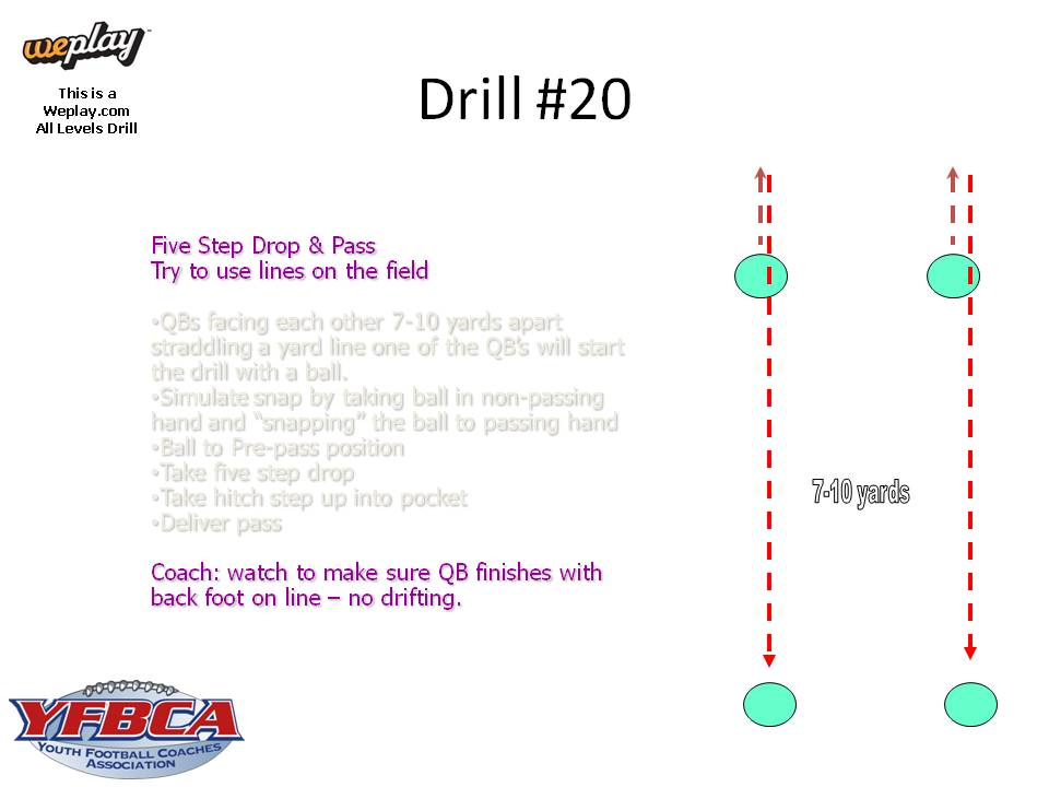 Drills And Skills For Soccer Soccer Foot Skills Drills